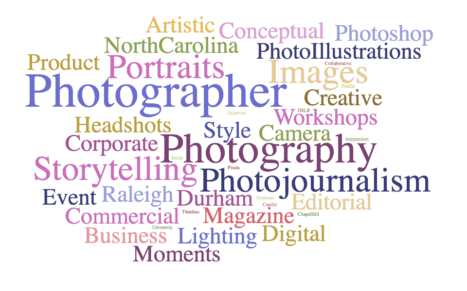 Raleigh Photographer